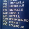 School Scholarship Honours board